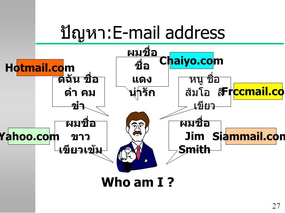 ปัญหา:E-mail address Who am I Chaiyo.com ผมชื่อ ชื่อ แดง น่ารัก