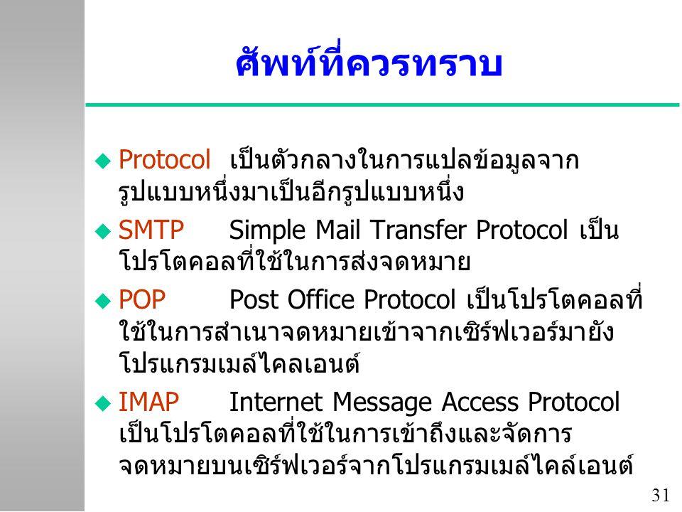 ศัพท์ที่ควรทราบ Protocol เป็นตัวกลางในการแปลข้อมูลจากรูปแบบหนึ่งมาเป็นอีกรูปแบบหนึ่ง.