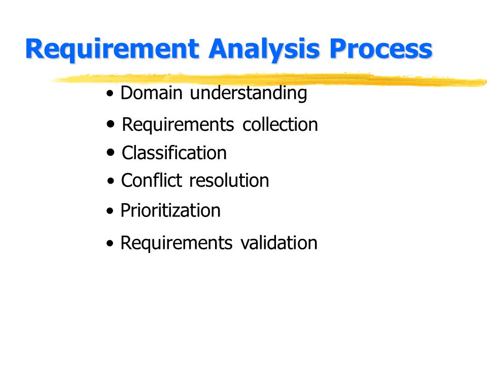 Requirement Analysis Process
