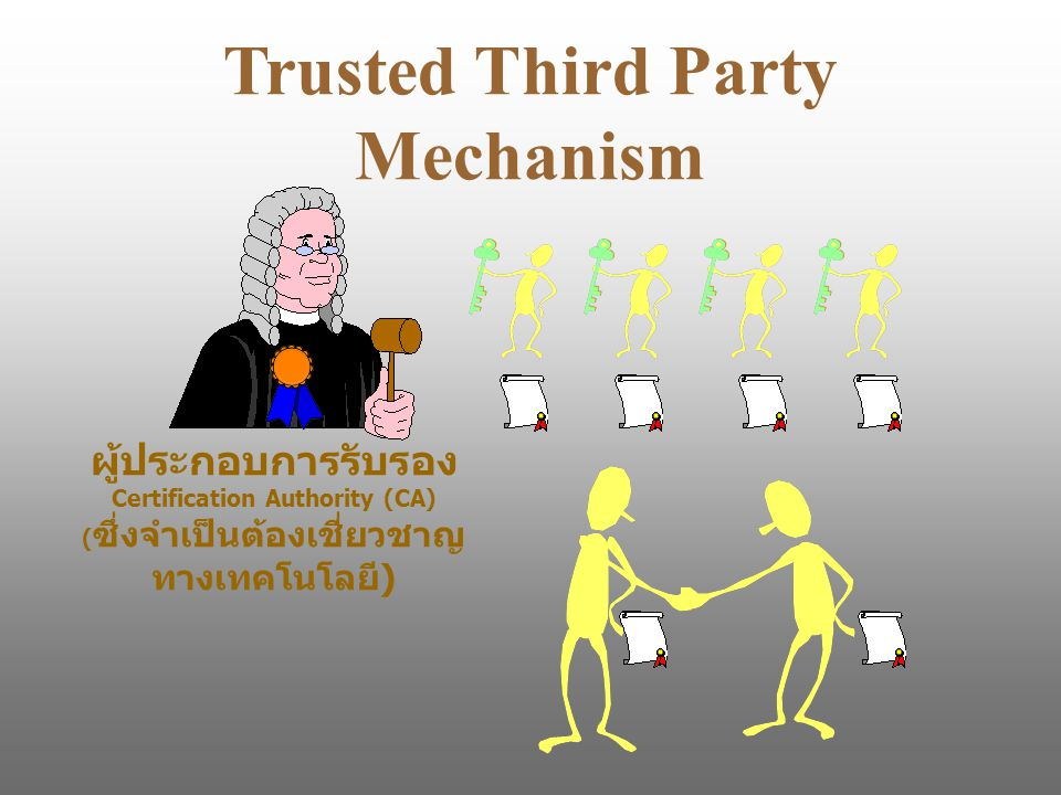 Trusted Third Party Mechanism