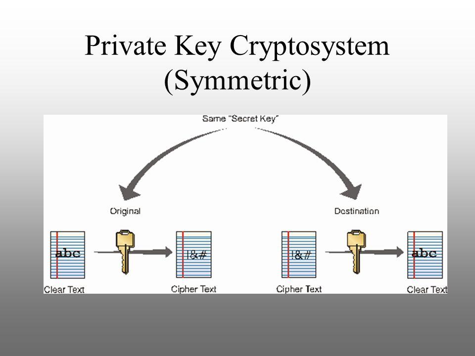 Private Key Cryptosystem (Symmetric)