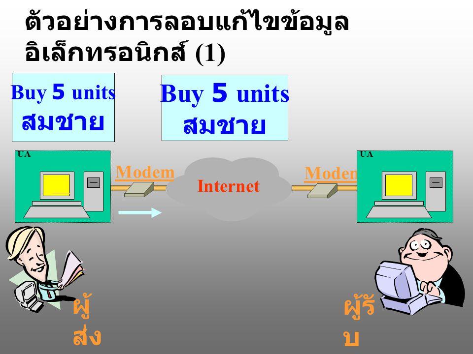 ตัวอย่างการลอบแก้ไขข้อมูลอิเล็กทรอนิกส์ (1)