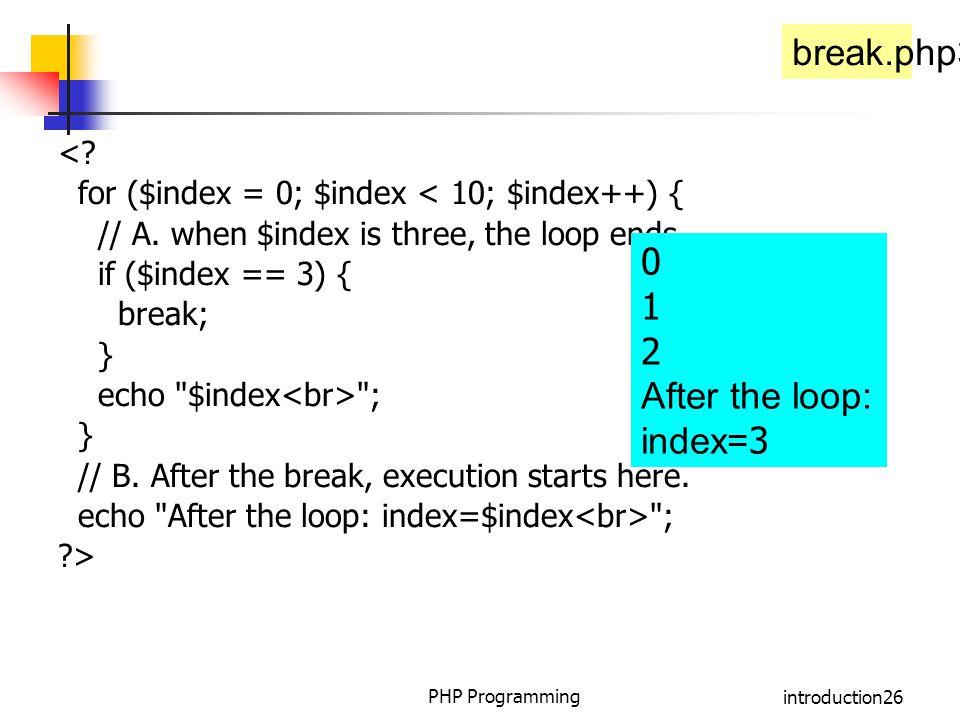break.php3 1 2 After the loop: index=3 <
