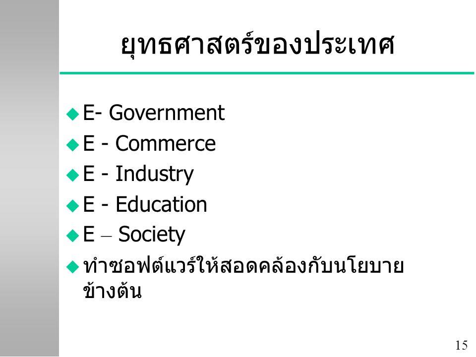 ยุทธศาสตร์ของประเทศ E- Government E - Commerce E - Industry