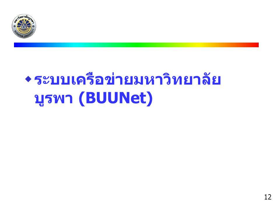 ระบบเครือข่ายมหาวิทยาลัย บูรพา (BUUNet)