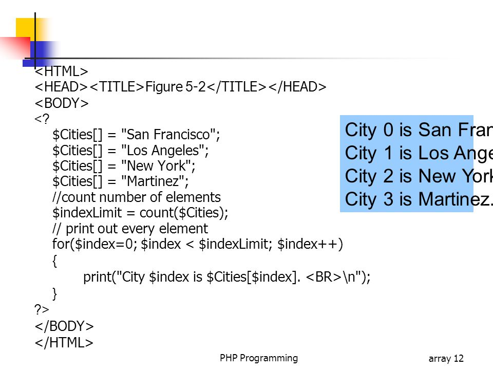 City 0 is San Francisco. City 1 is Los Angeles. City 2 is New York.