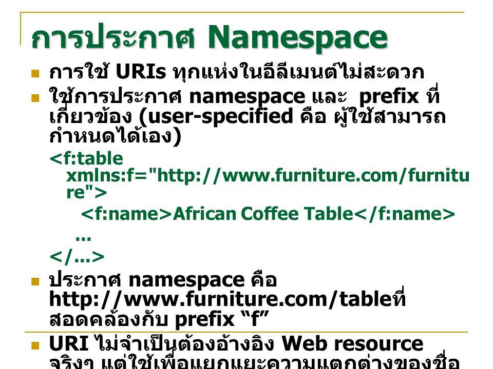 การประกาศ Namespace การใช้ URIs ทุกแห่งในอีลีเมนต์ไม่สะดวก
