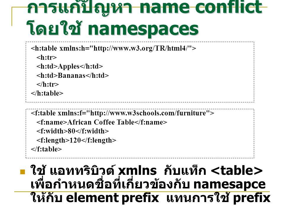 การแก้ปัญหา name conflict โดยใช้ namespaces