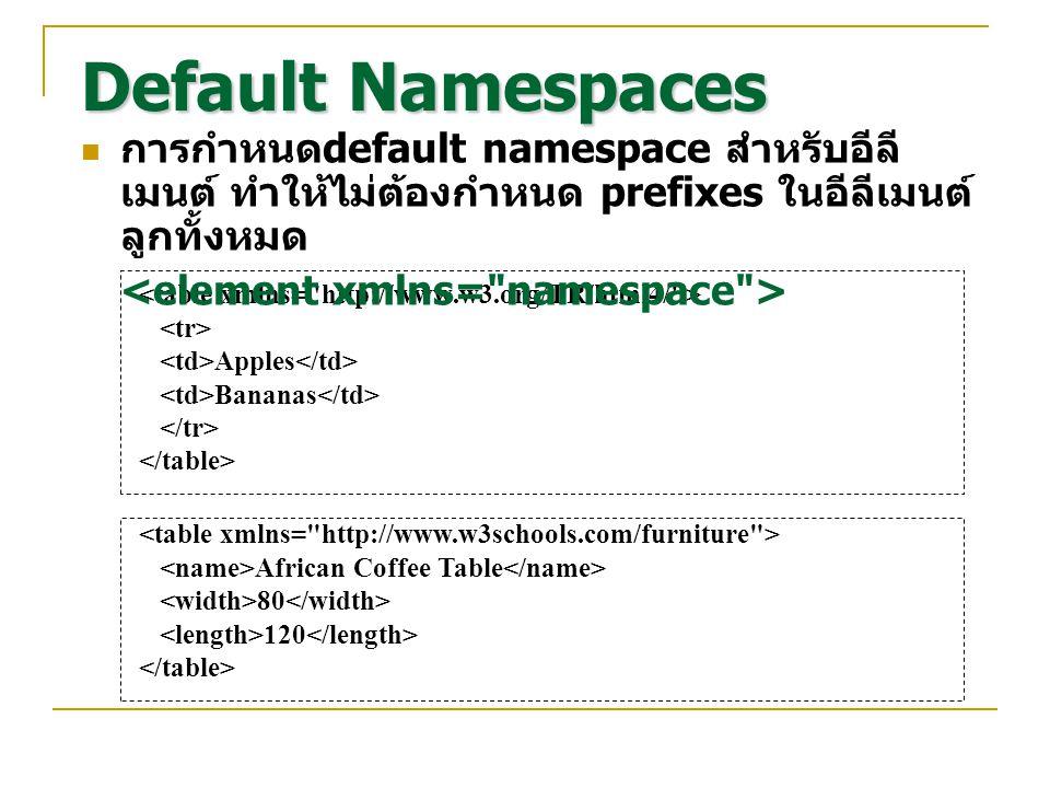 Default Namespaces การกำหนดdefault namespace สำหรับอีลีเมนต์ ทำให้ไม่ต้องกำหนด prefixes ในอีลีเมนต์ลูกทั้งหมด.