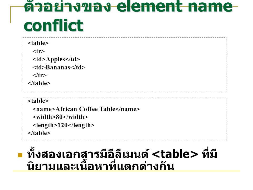 ตัวอย่างของ element name conflict