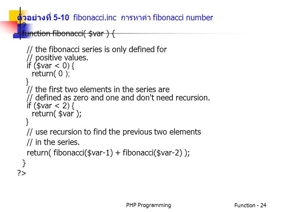 ตัวอย่างที่ 5-10 fibonacci.inc การหาค่า fibonacci number <