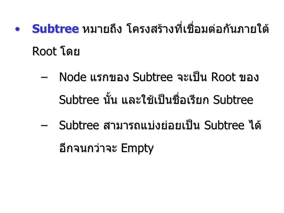 Subtree หมายถึง โครงสร้างที่เชื่อมต่อกันภายใต้ Root โดย
