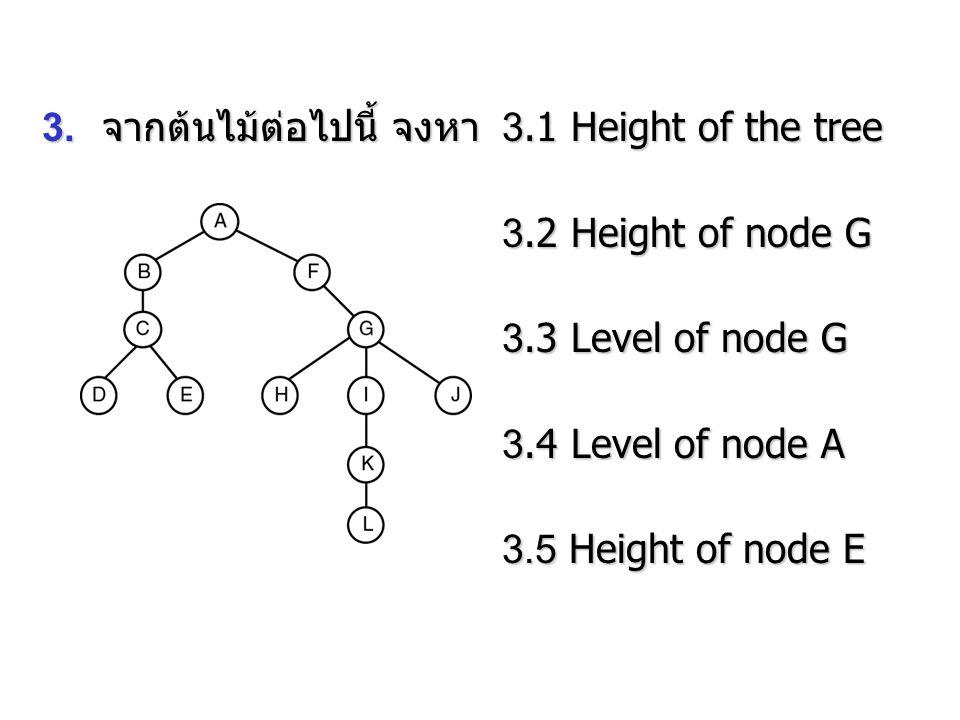 3. จากต้นไม้ต่อไปนี้ จงหา 3.1 Height of the tree