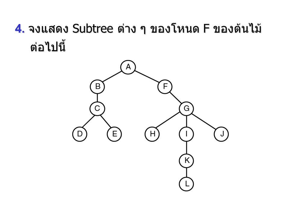 4. จงแสดง Subtree ต่าง ๆ ของโหนด F ของต้นไม้ ต่อไปนี้