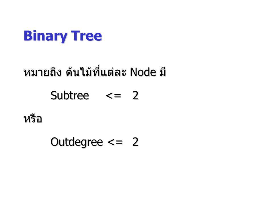 Binary Tree หมายถึง ต้นไม้ที่แต่ละ Node มี Subtree <= 2 หรือ