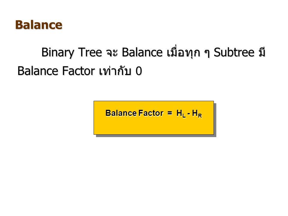 Binary Tree จะ Balance เมื่อทุก ๆ Subtree มี Balance Factor เท่ากับ 0