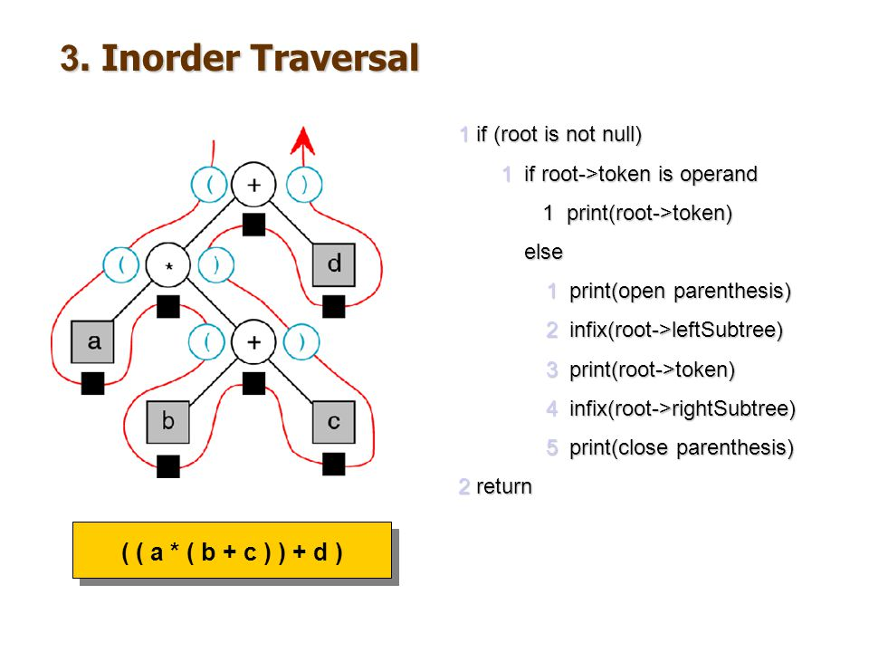 3. Inorder Traversal ( ( a * ( b + c ) ) + d ) 1 if (root is not null)
