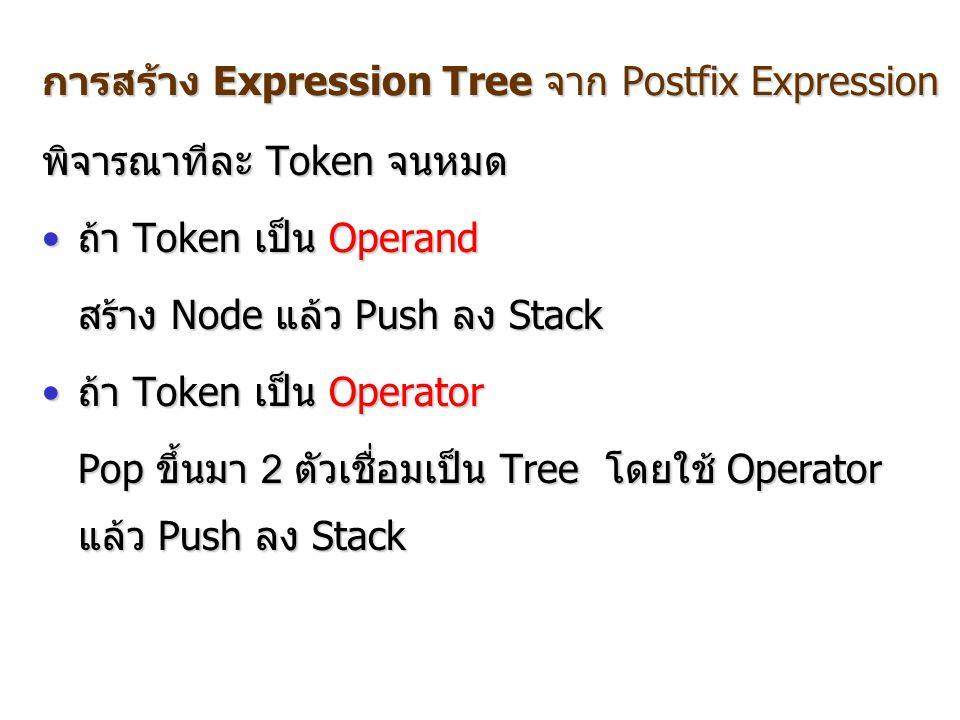 การสร้าง Expression Tree จาก Postfix Expression