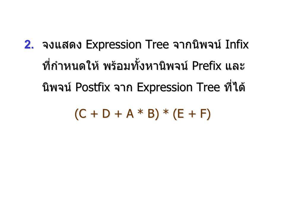 2. จงแสดง Expression Tree จากนิพจน์ Infix ที่กำหนดให้ พร้อมทั้งหานิพจน์ Prefix และนิพจน์ Postfix จาก Expression Tree ที่ได้
