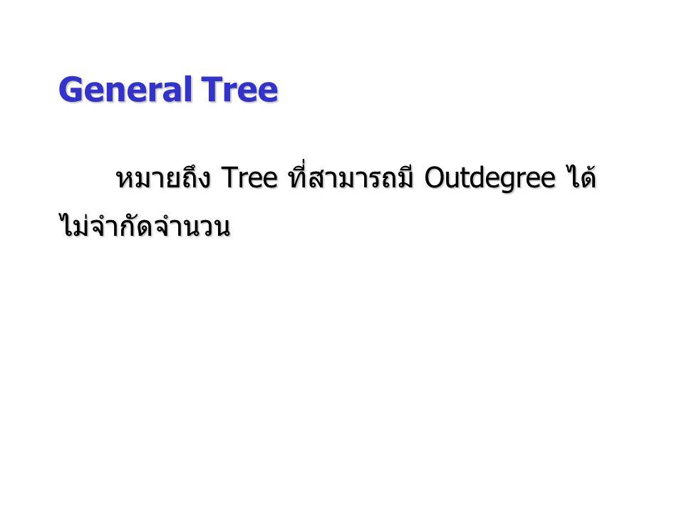 General Tree หมายถึง Tree ที่สามารถมี Outdegree ได้ไม่จำกัดจำนวน