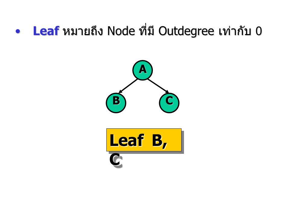 Leaf หมายถึง Node ที่มี Outdegree เท่ากับ 0