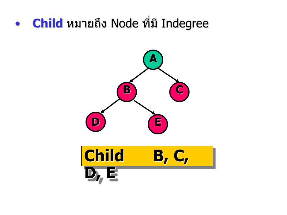 Child หมายถึง Node ที่มี Indegree
