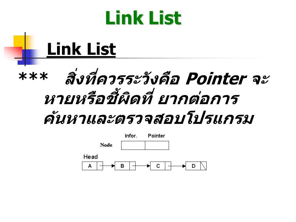 Link List Link List.