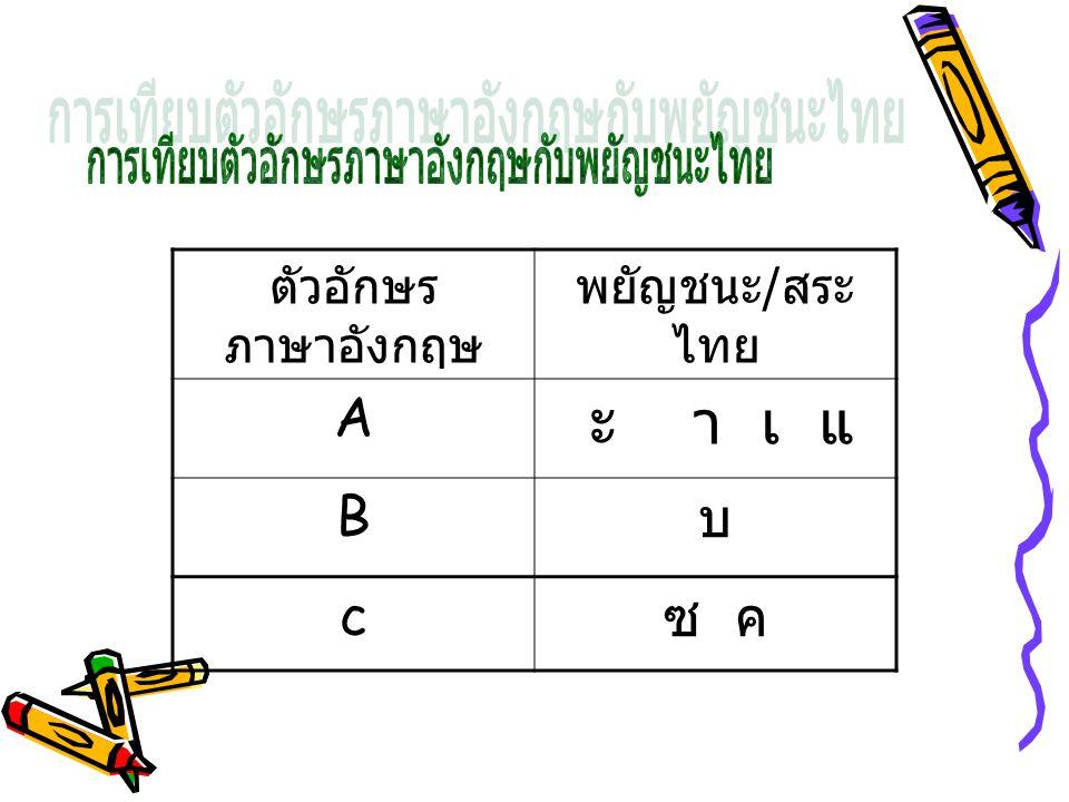 การเทียบตัวอักษรภาษาอังกฤษกับพยัญชนะไทย