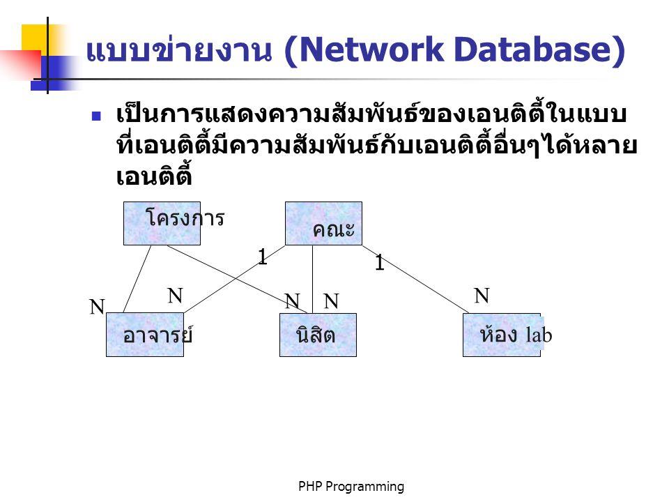 แบบข่ายงาน (Network Database)
