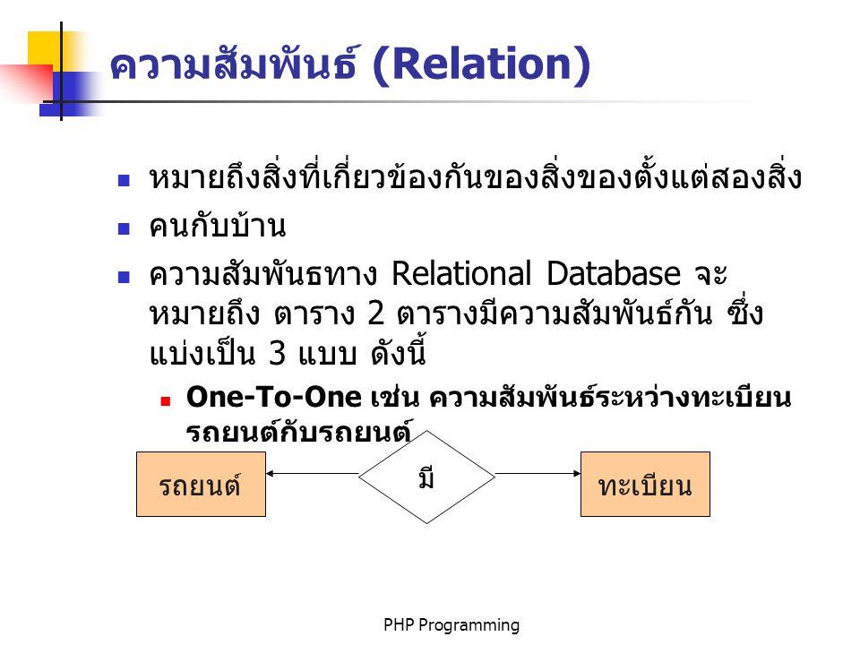 ความสัมพันธ์ (Relation)