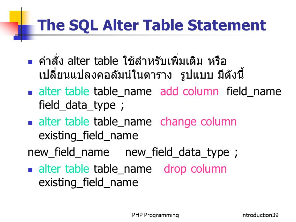 The SQL Alter Table Statement