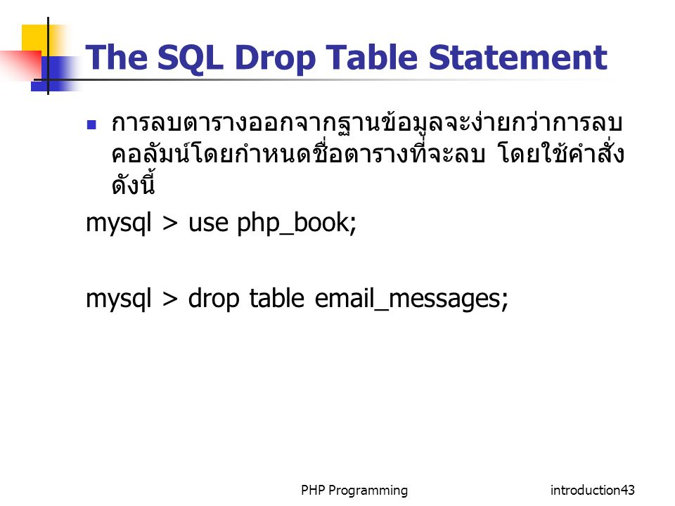 The SQL Drop Table Statement