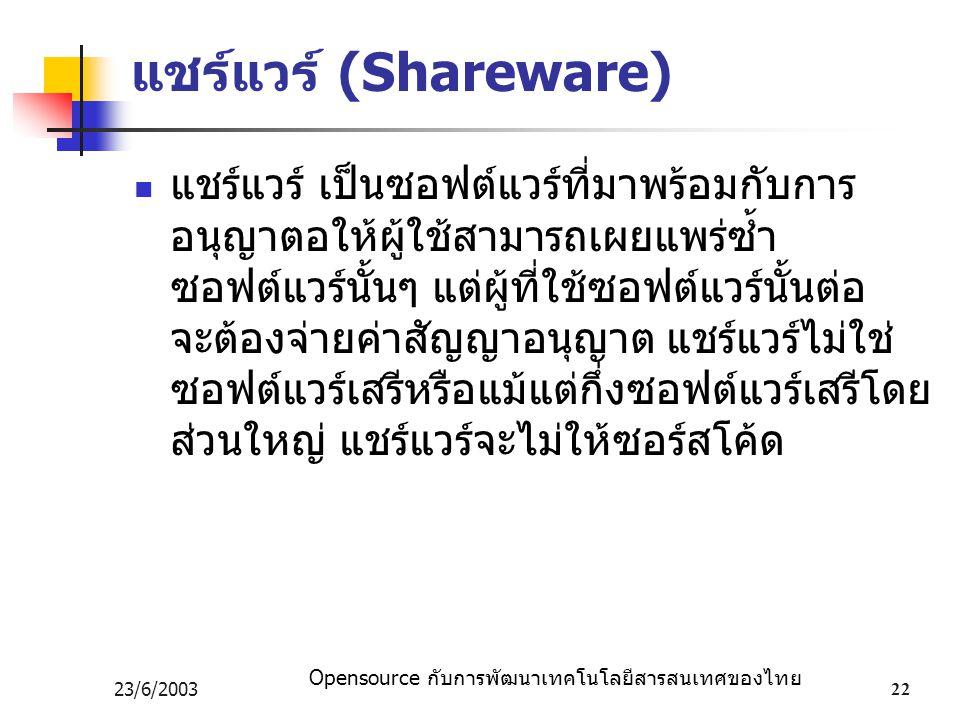 แชร์แวร์ (Shareware)