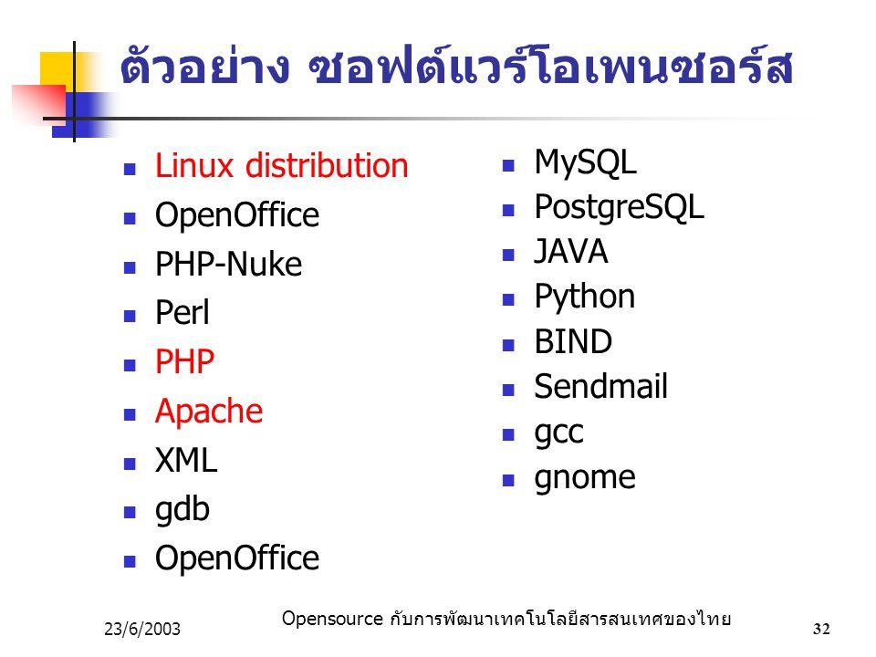 ตัวอย่าง ซอฟต์แวร์โอเพนซอร์ส