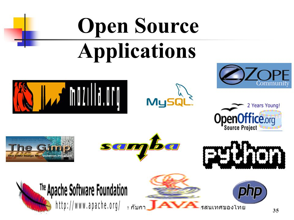 Open Source Applications 23/6/2003