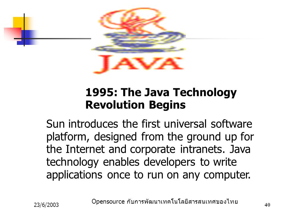 1995: The Java Technology Revolution Begins