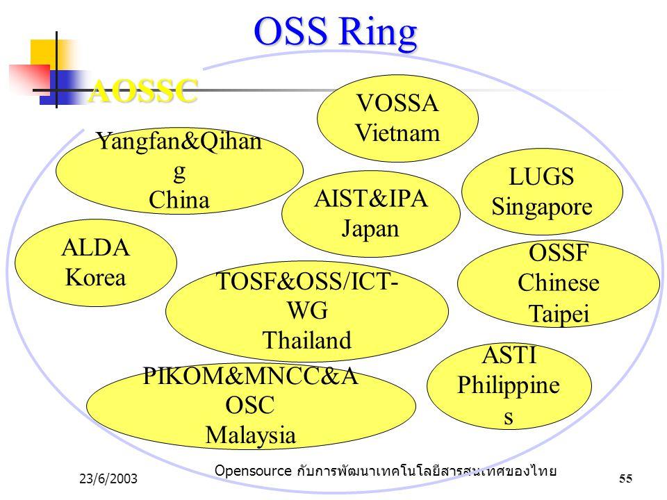 OSS Ring AOSSC VOSSA Vietnam Yangfan&Qihang China LUGS Singapore