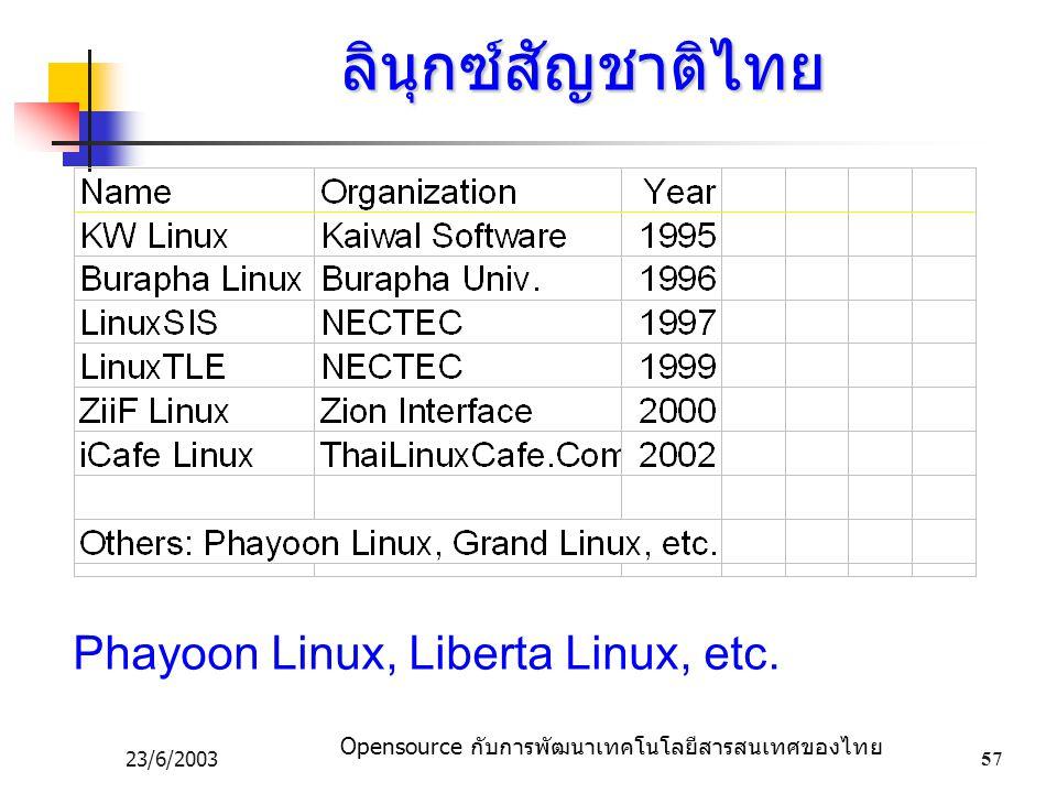 ลินุกซ์สัญชาติไทย Phayoon Linux, Liberta Linux, etc. 23/6/2003