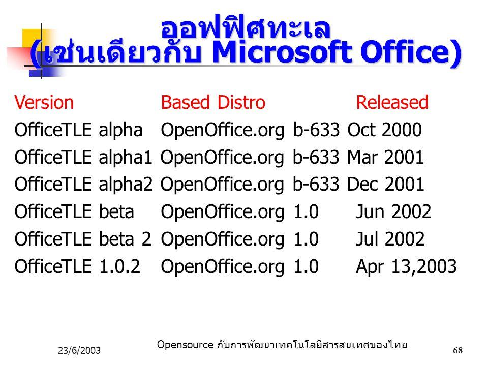 ออฟฟิศทะเล (เช่นเดียวกับ Microsoft Office)