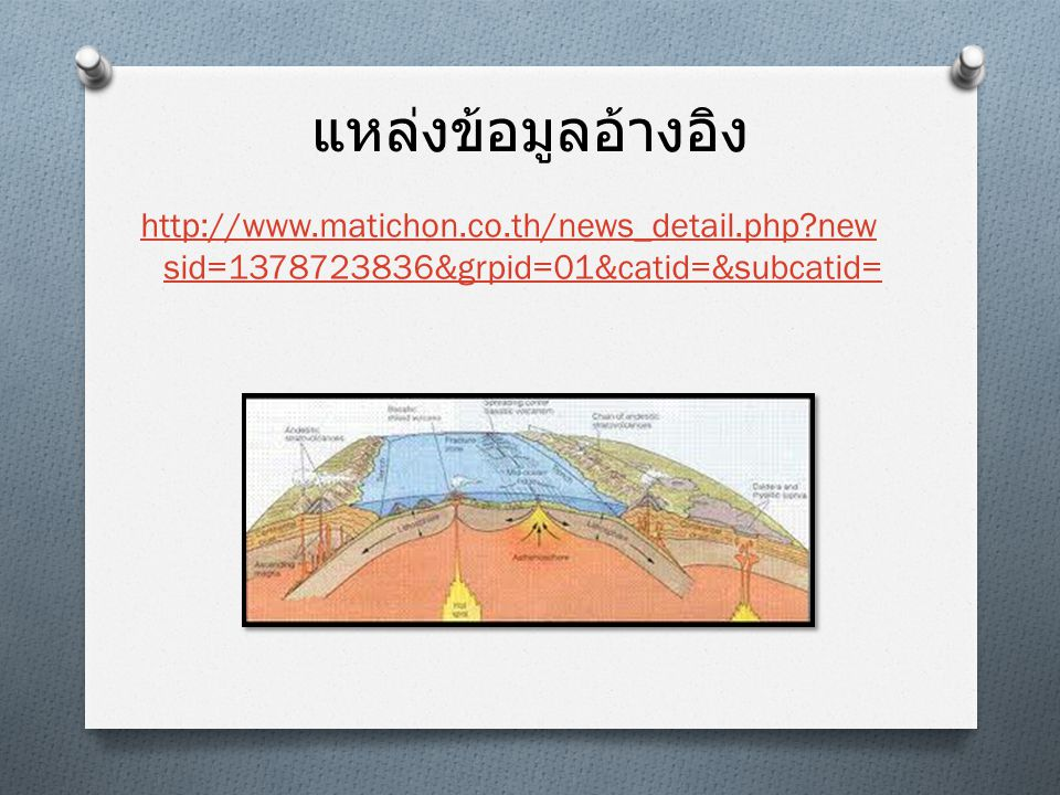 แหล่งข้อมูลอ้างอิง http://www.matichon.co.th/news_detail.php newsid=1378723836&grpid=01&catid=&subcatid=