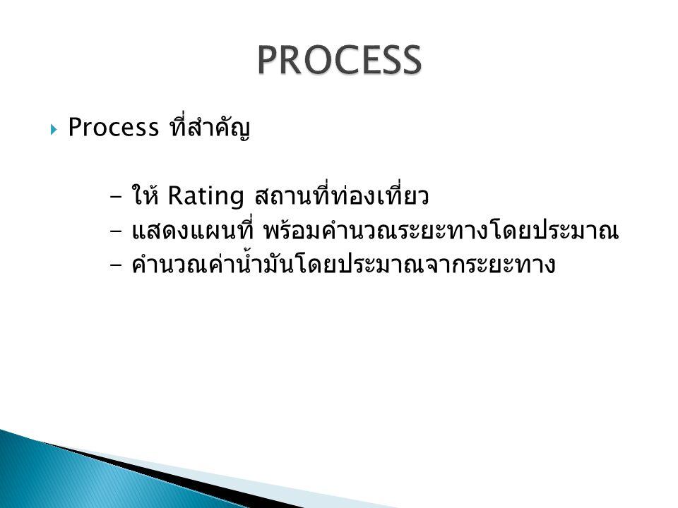 PROCESS Process ที่สำคัญ - ให้ Rating สถานที่ท่องเที่ยว