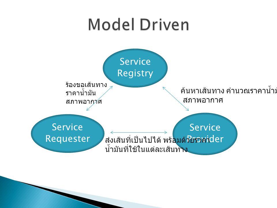 Model Driven Service Registry Service Service Requester Provider
