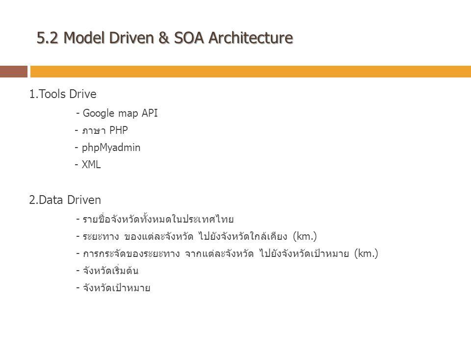 5.2 Model Driven & SOA Architecture