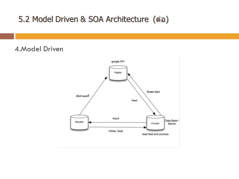 5.2 Model Driven & SOA Architecture (ต่อ)