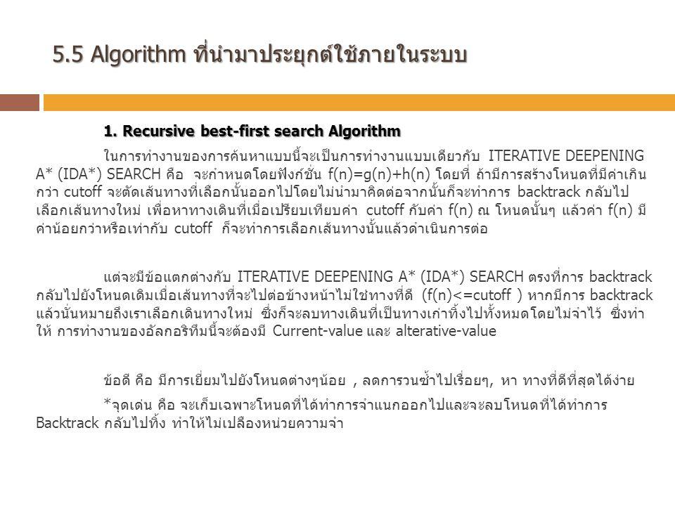 5.5 Algorithm ที่นำมาประยุกต์ใช้ภายในระบบ