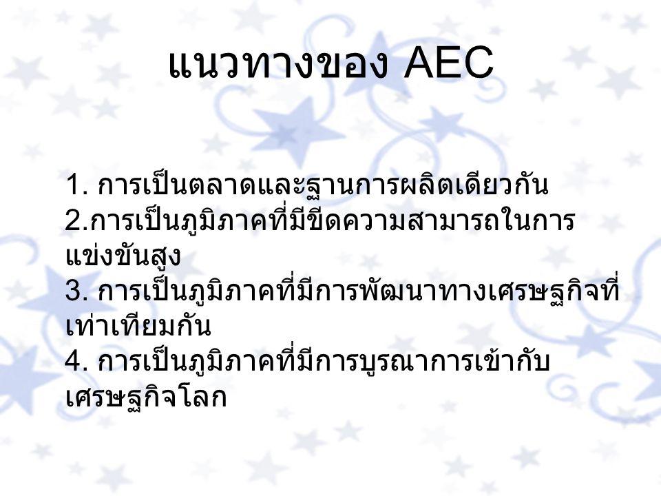 แนวทางของ AEC