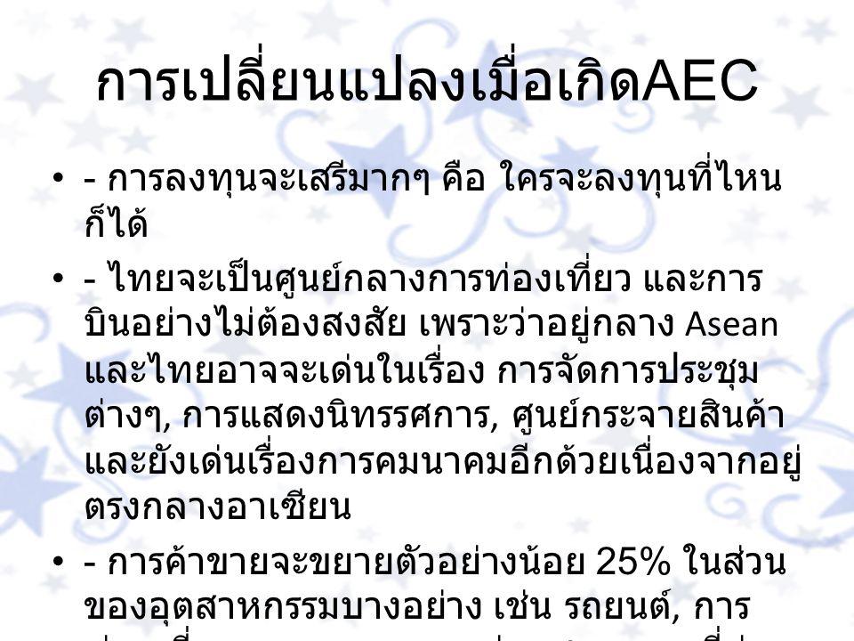การเปลี่ยนแปลงเมื่อเกิดAEC