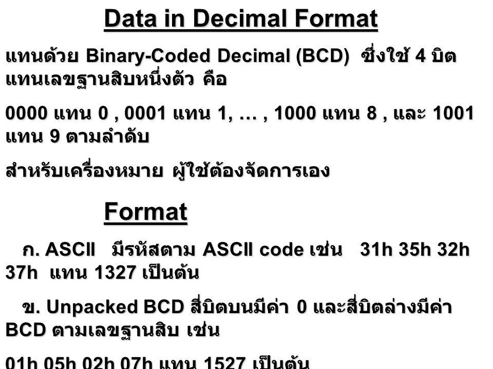 Data in Decimal Format Format