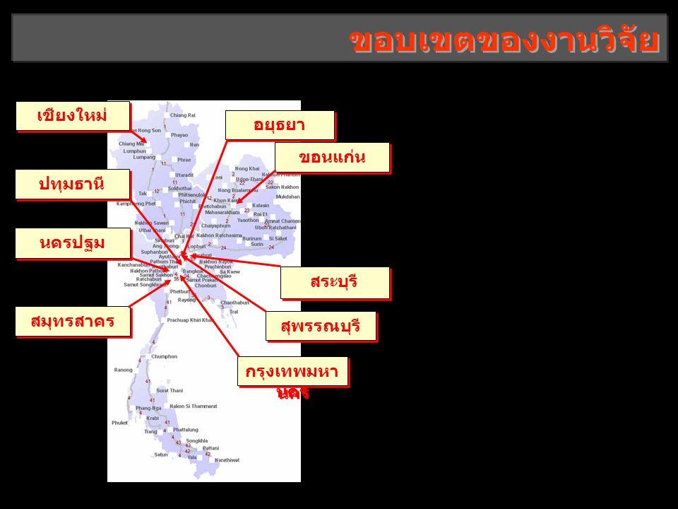 ขอบเขตของงานวิจัย เชียงใหม่ อยุธยา ขอนแก่น ปทุมธานี นครปฐม สระบุรี