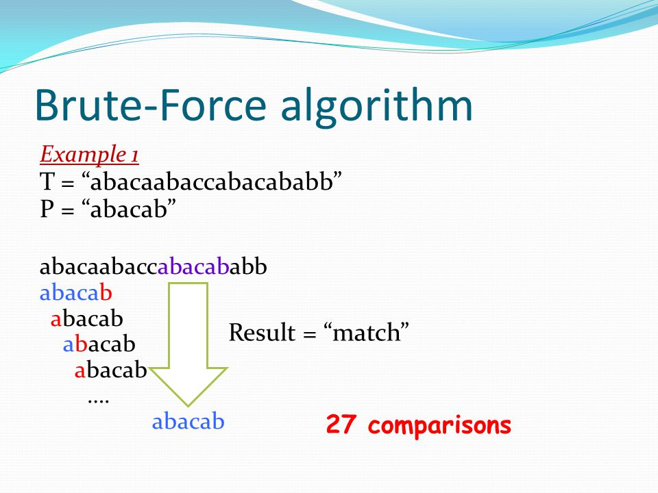 Brute-Force algorithm